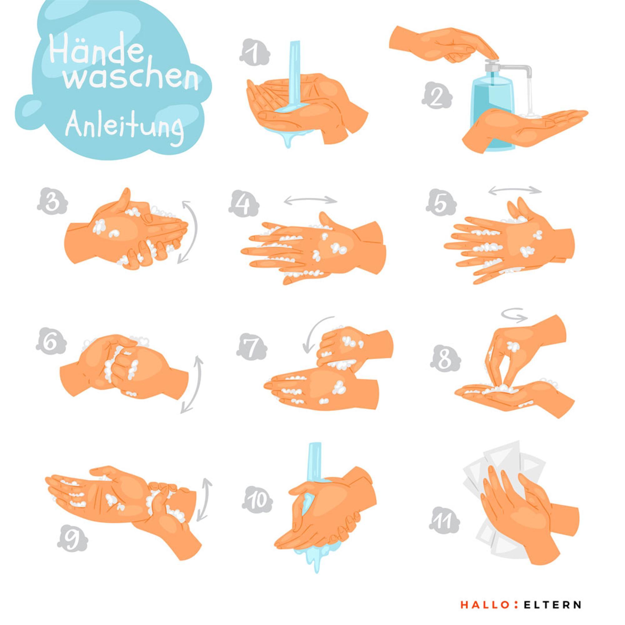 Grafik: Richtig Hände waschen Anleitung